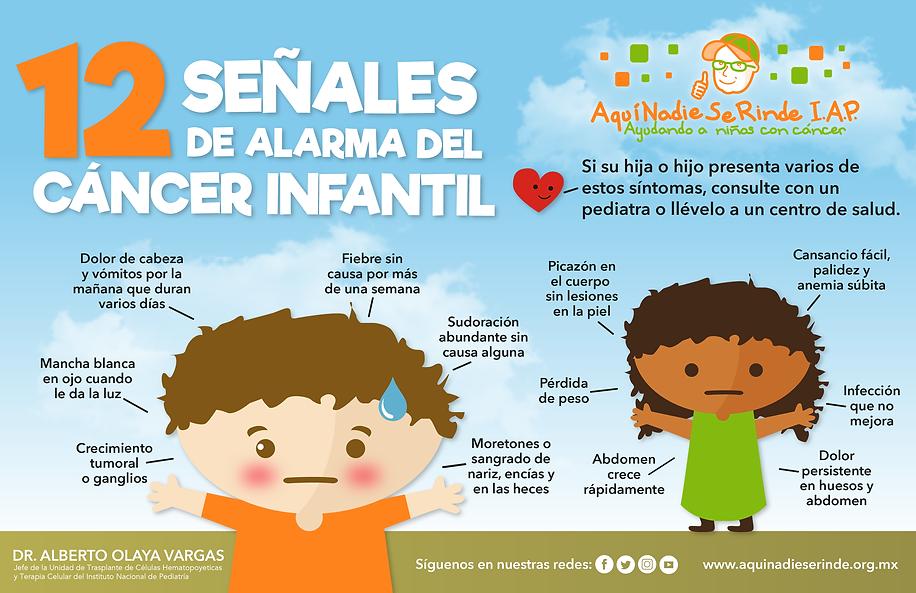 Señales_del_cancer-01.png