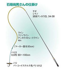iwana-nagaragawa1607.jpg