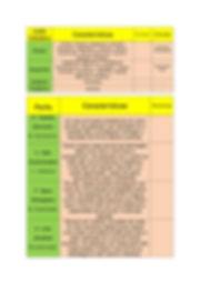 Tabela Perfis  .jpg