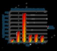 ASHRAE Flow-Tech.png