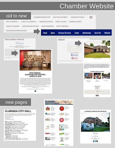 Chamber Website Project.jpg