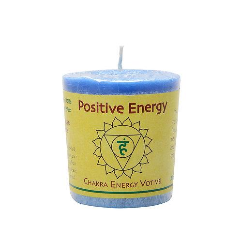 脈輪香氛許願小燭-喉輪-Positive Energy