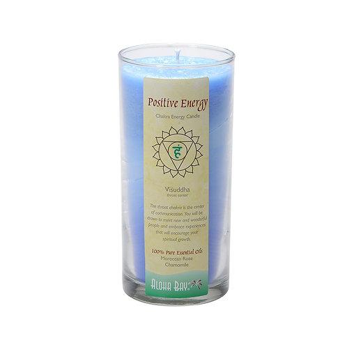 脈輪能量香氛玻璃裝-喉輪-Positive Energy