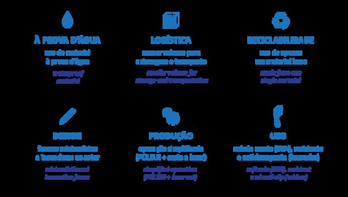 pl4no projeto conceito premio bornancini 2016 sustentavel okoko & abel