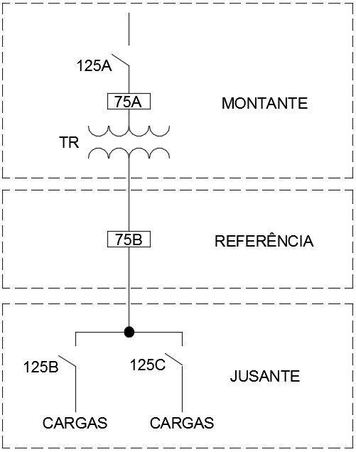 MONTANTE JUSANTE.JPG