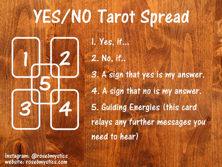 Yes/No Tarot Spread