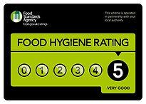 Las Tapitas Food safety Score.jpg
