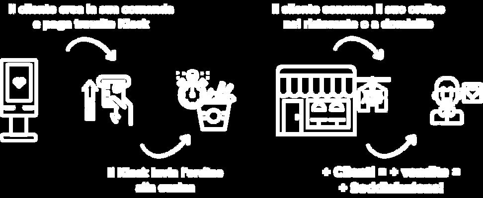 schema-kiosk-self.png