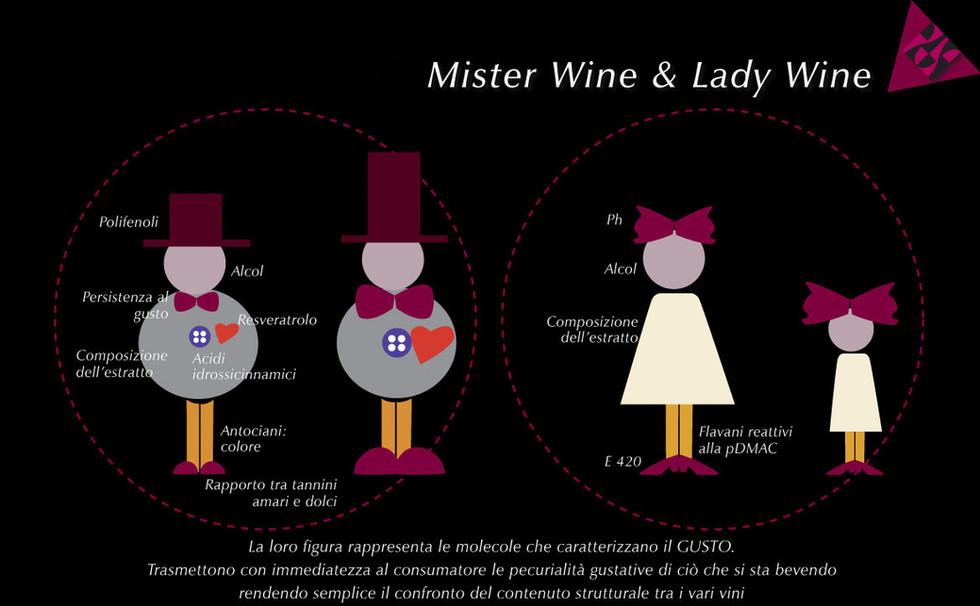MISTER WINE - LADY WINE
