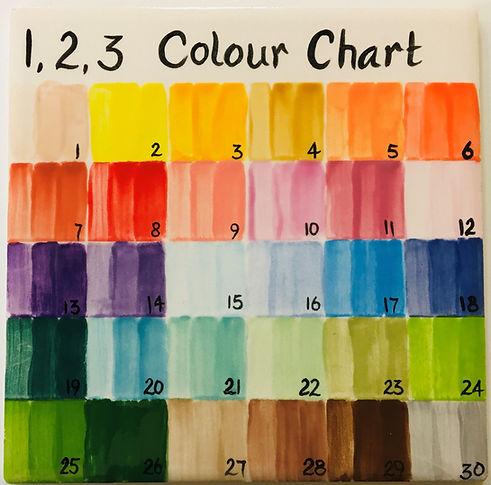 pottery colour chart