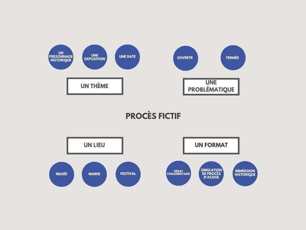 Design Elements Mind Map(1).png