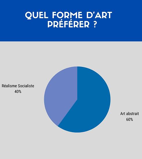 Graphique vote site.png