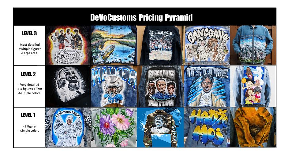 Pricing pyramid.png