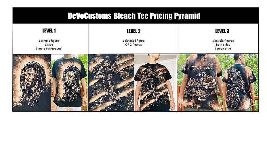 Pricing pyramid - Bleach Tees.png