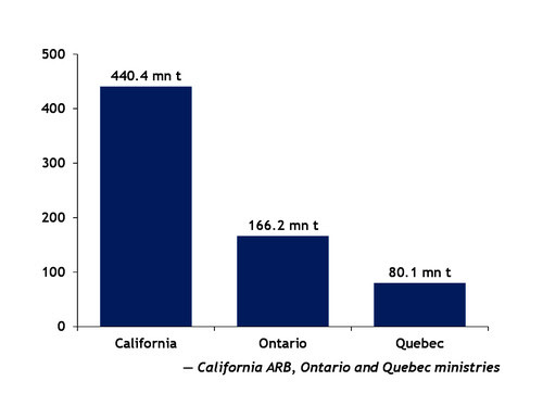 ClearBlue's Auction Analysis Shows Strong Ontario Presence Despite Political Uncertainty