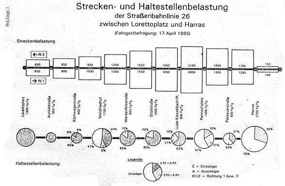 lorettoplatz statistik.jpg