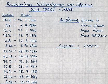 Dokumentation Baustelle Karlsplatz Stachus Datum der Bauabschnitte