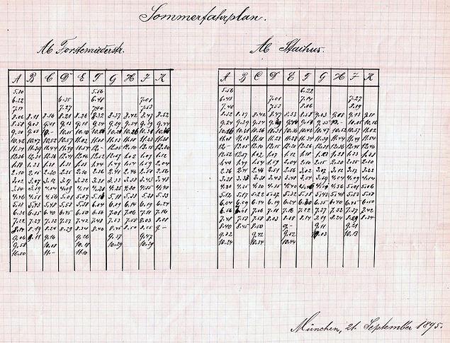 1895-09-21_Sommerfahrplan_Forstenrieders