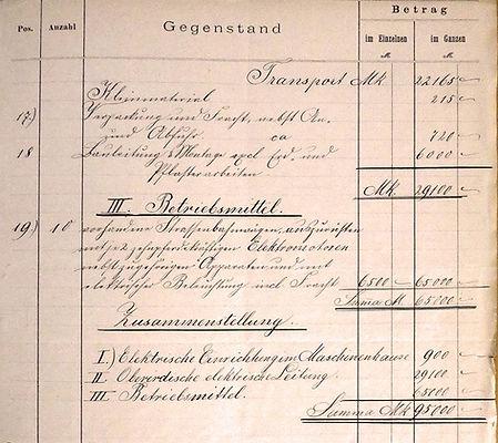 1893-05-03 Schuckert Kostenanschlag-3.jp