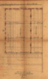 Plan_No.8__02.1899_Motorwagenhalle_Grund