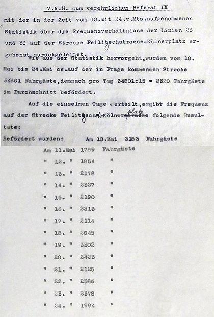 1913-07-10_Statistik_Strecke_Feilitzschs