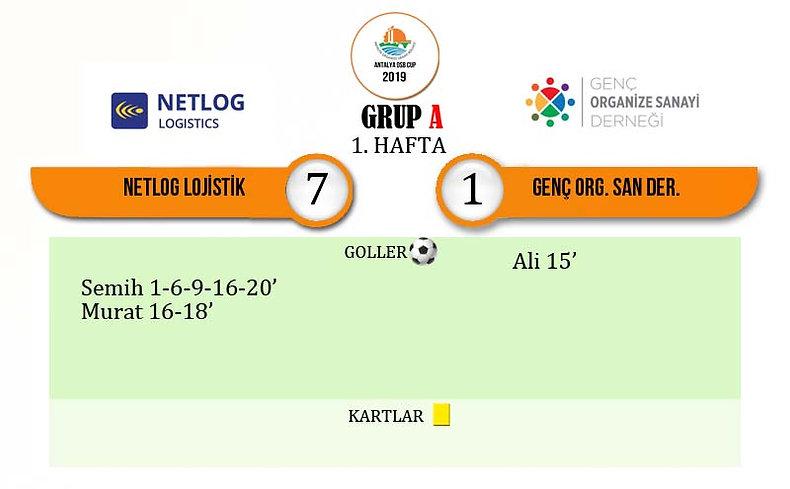NETLOG-GENÇ OSD.jpg