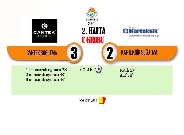 CANTEK-KARTEKNİK.jpg