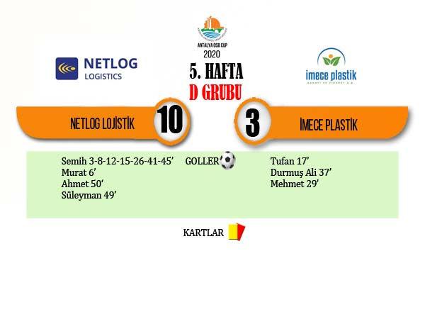NETLOG -İMECE PLASTİK.jpg