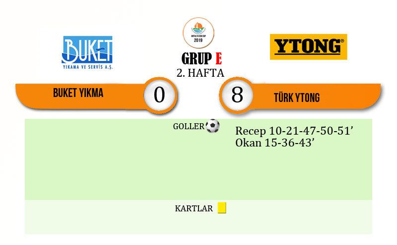 E_GRUBU_BUKET_YIKAMA_-TÜRK_YTONG_-_Kopya