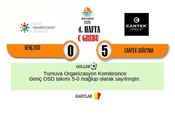CANTEK-OSD GENÇ.jpg