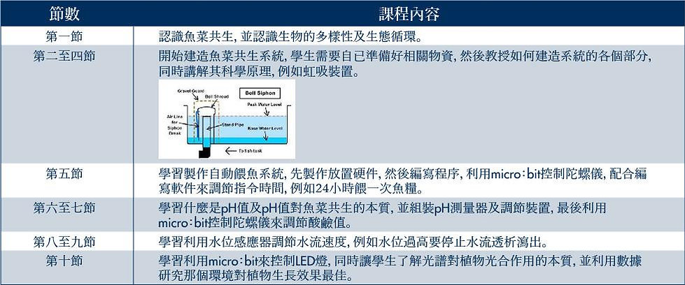 microBit chart-4-04.jpg
