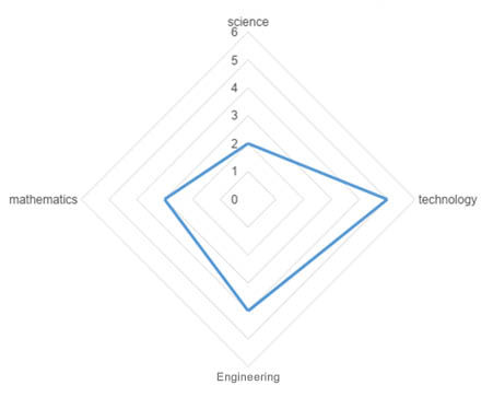 Arduino pic 1.jpg