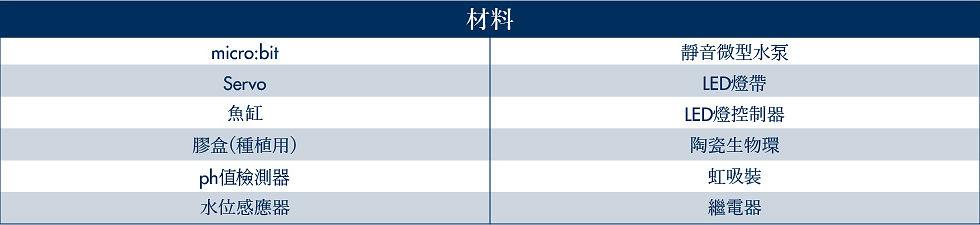 microBit chart-1-01.jpg