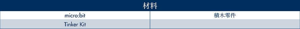 microBit chart-6-07.jpg