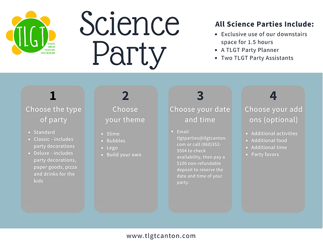 TLGT Science Party Choices.png
