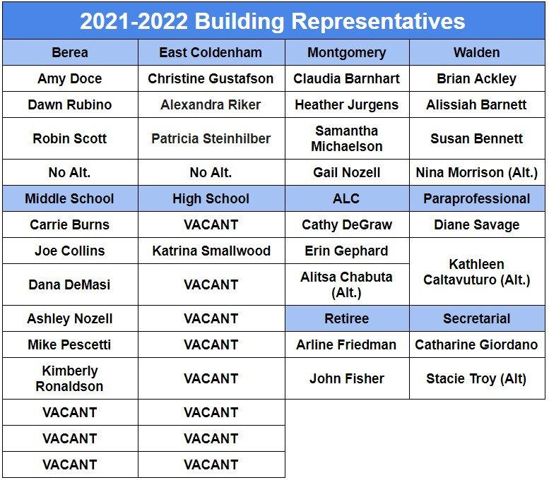 2021-2022 VCTA Representatives.jpg