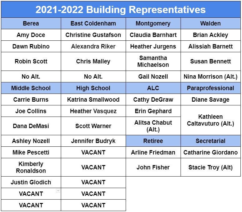 2021-2022 Reps.jpg