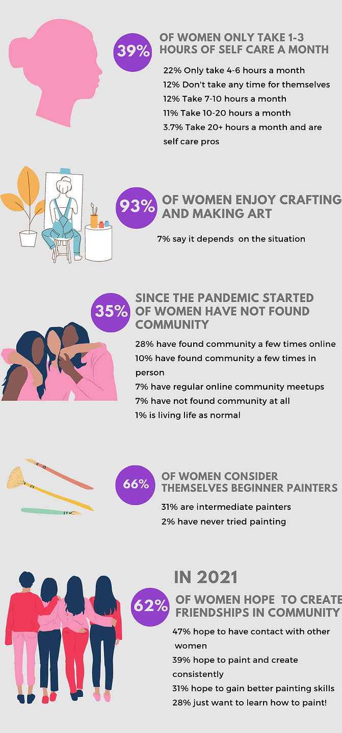 Website Painting Survey Infographic.png
