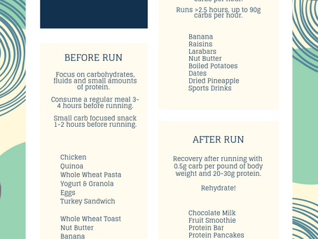 What to Eat While Running