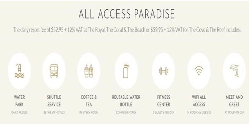 2021 Atlantis All Access Paradise what i