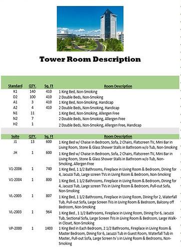 2019 Turning Stone Tower Rooms.jpg