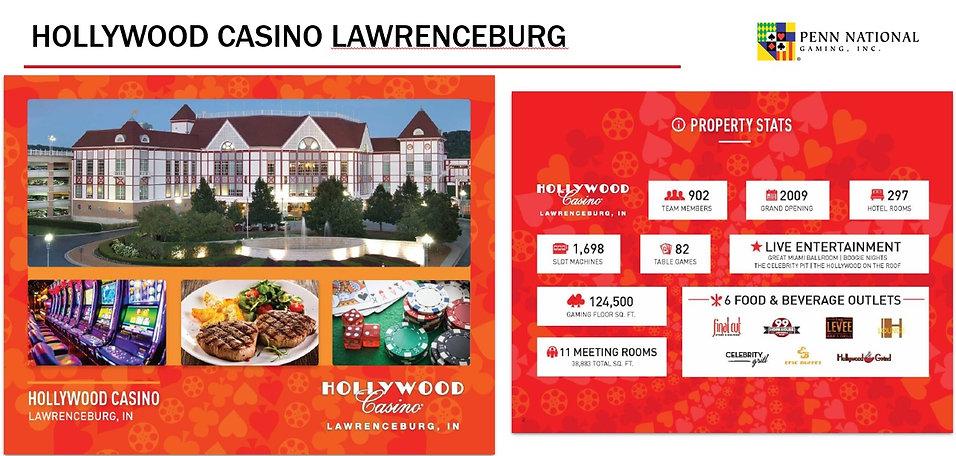 2021 Hollywood Casino Lawrenceburg In.jp