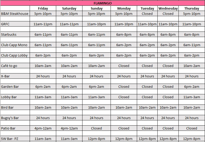 2021 harrahs Flamingo Hours of Ops as of