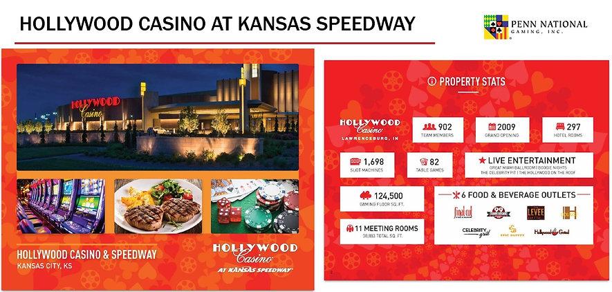 2021 Hollywood Casino at Kansas Speedway