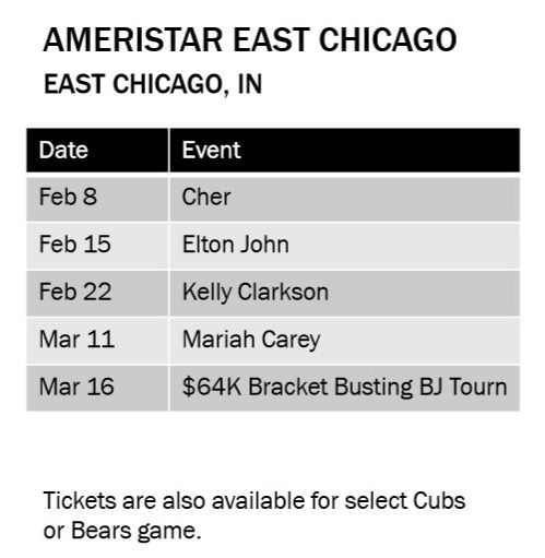 2019 Ameristar East Chicage In as of Dec