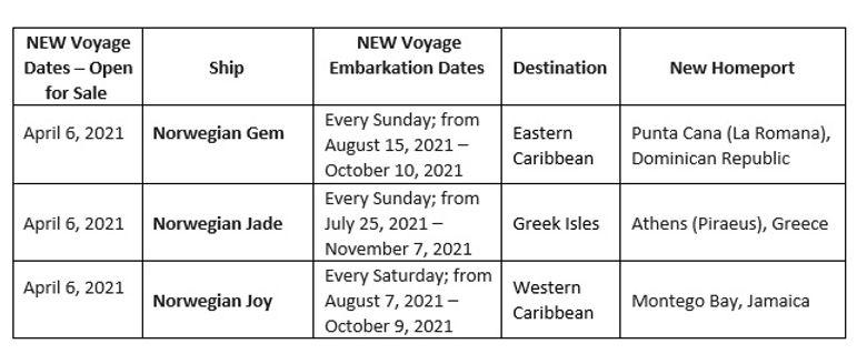 2021 NCL april 6th Voyages.jpg