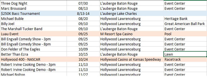 2021 Penn Gaming Events July to Nov as of July 1st.jpg