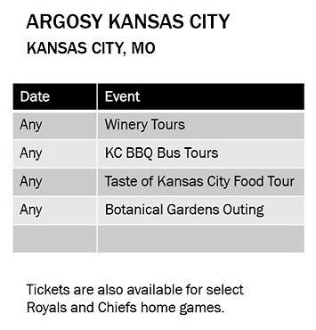 2019 Argosy Kansas City as of Dec 5th.jp