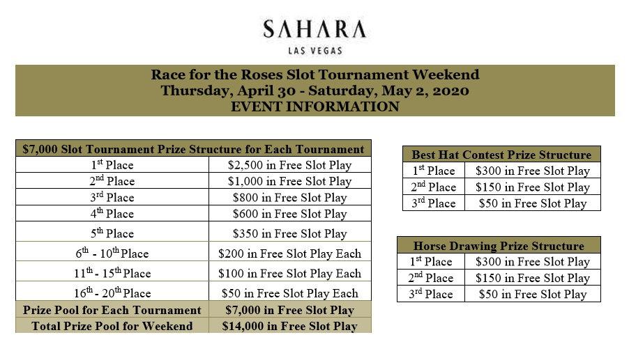 2020 Sahara Las Vegas Race for the Roses