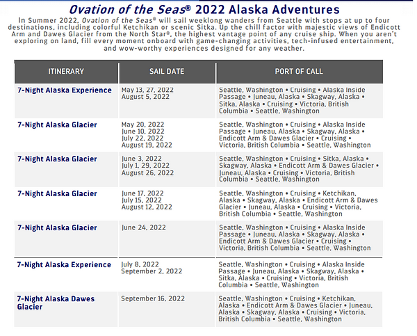 2021 alaska Ovation of the seas from seattle.png